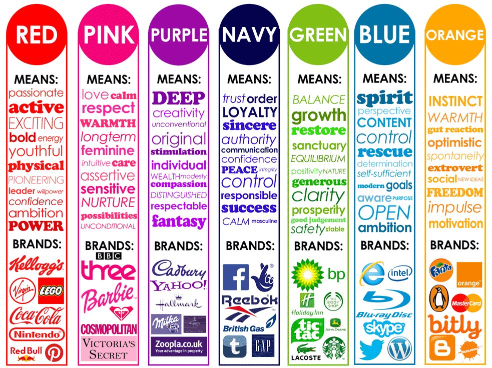 Significato emozionale dei colori